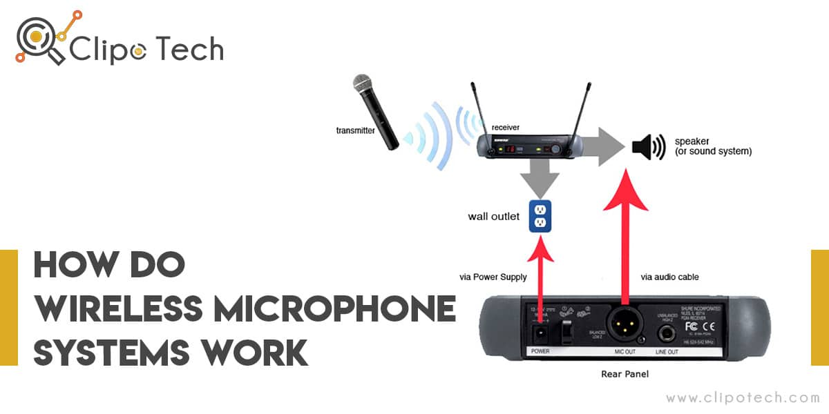 How Do Wireless Microphone Systems Work